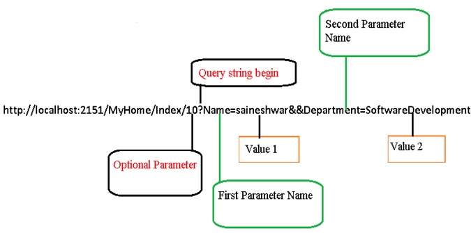 querystring in javascript