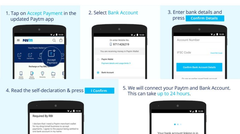 paytm merchant account benefits